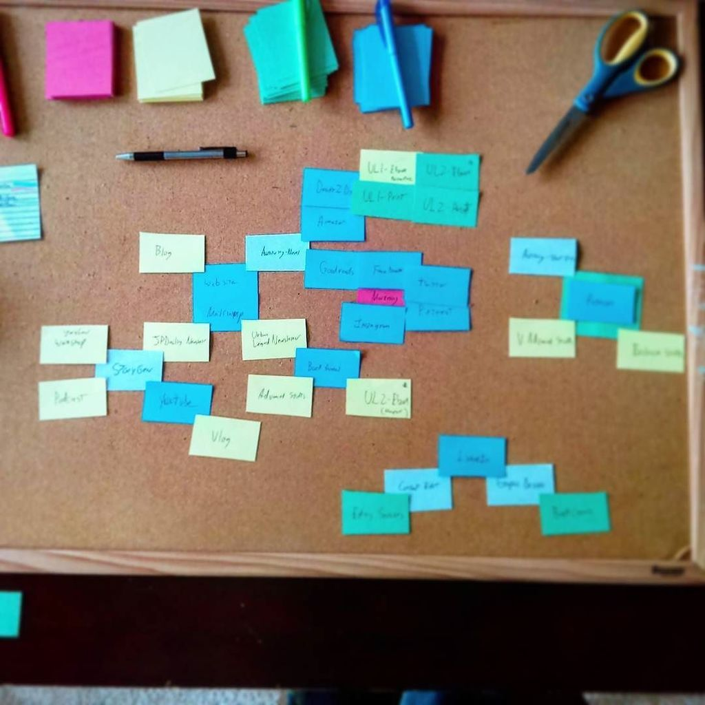 This is both more helpful and more intimidating haha #authoring is hard... #corkboard #notes #organization #lifema…  http:// ift.tt/2ooUCtz  &nbsp;  <br>http://pic.twitter.com/I3AmeDHIha