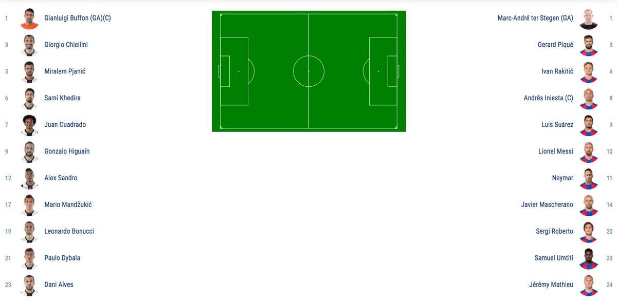 Les compositions pour le match #JuveBarca ! #LDC #LigueDesChampions #Barcelona #Juventus<br>http://pic.twitter.com/YGizDktIae