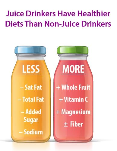 What are some fruit juices that don't have added sugar?