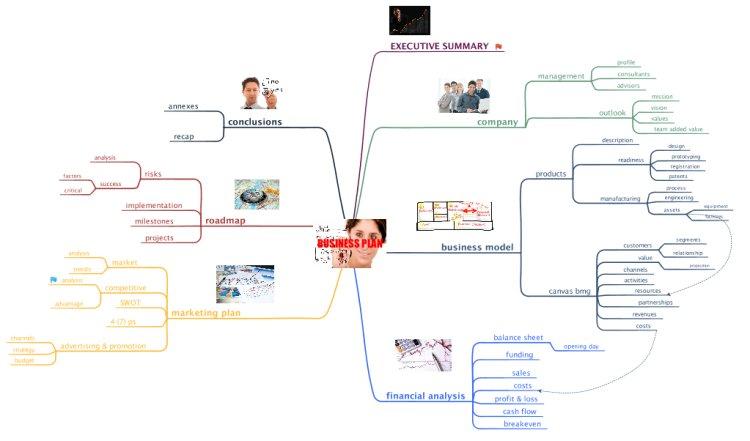 download Biomechanics