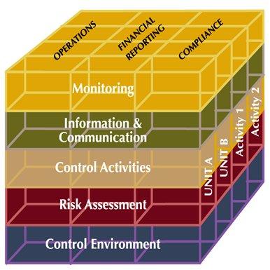 Penilaian Maturitas Spip Kementerian Keuangan Formative assessment is used in the first attempt of developing instruction. penilaian maturitas spip kementerian
