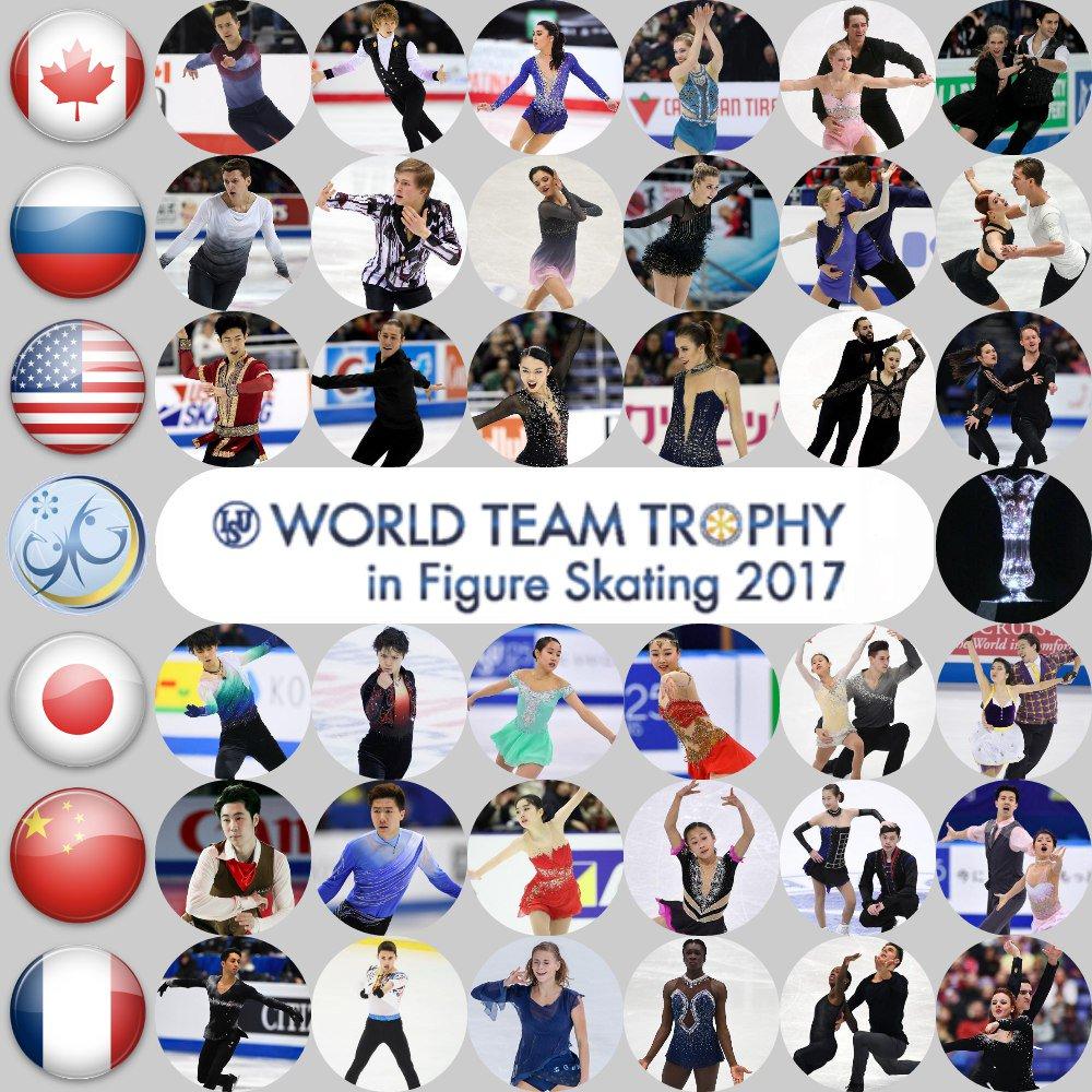 Резултат с изображение за world team trophy