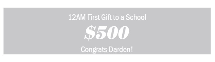 Darden won the first hourly challenge for #GivingToHoosDay! Thank you to all who have given to Darden today! #WhyDarden https://t.co/dpqYTgWdUr