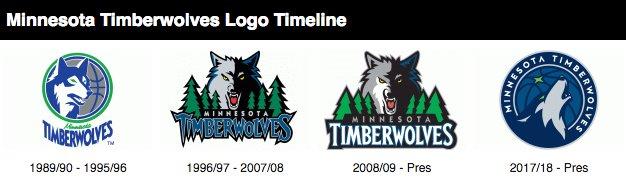 Chris Creamer On Twitter Minnesota Timberwolves Primary Logo