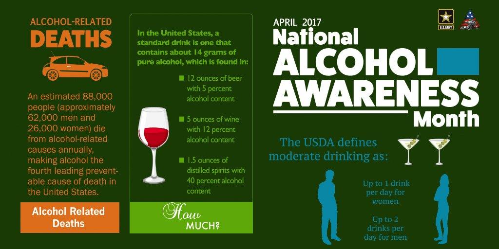 alcohol related deaths Interactive charts and maps that rank alcohol as a cause of death for every state in america less than 9 deaths is the standard.