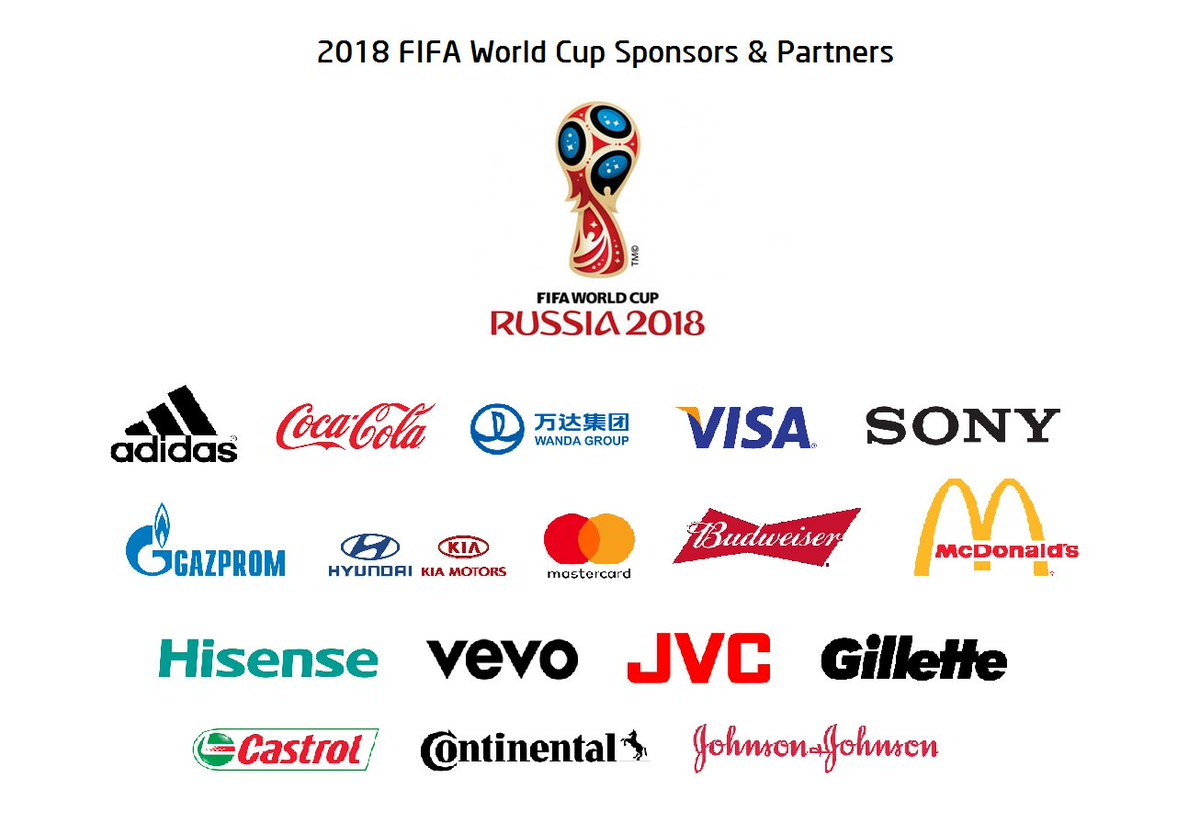 Gaston Romero On Twitter Fifaworldcup These Are The Official Sponsors Of The World Cup In 2018 Will Be From November 2017 To Start Their Official Sponsorship Https T Co Koz9t4o9jd