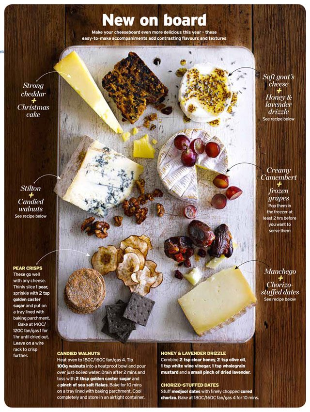 Lucy heighton on twitter bbcgoodfood with a diabetic at the head lucy heighton on twitter bbcgoodfood with a diabetic at the head of the family the cheese board always takes precedence my turn sunday easterweekend forumfinder Gallery