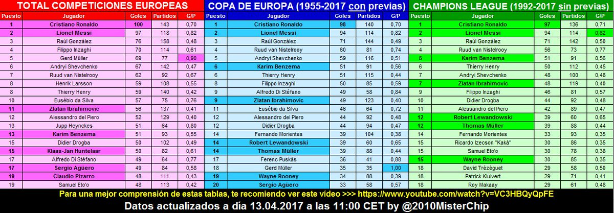 Bayern-Real Madrid - Página 5 C9SDDfkXoAANB_n