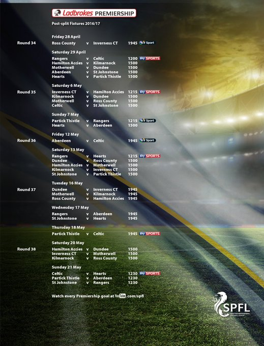 Image result for spfl fixtures