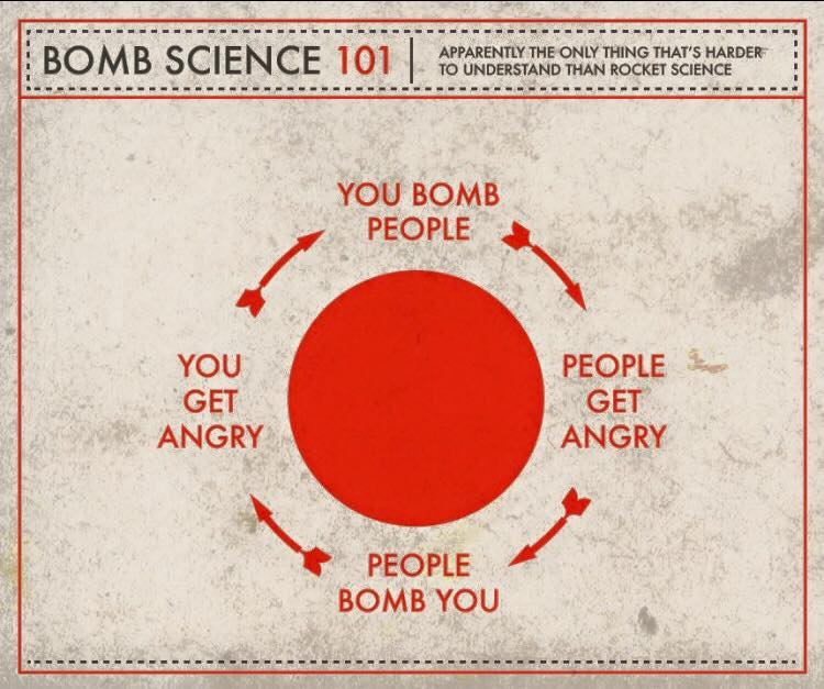 Bomb Science 101. Simple yet seems to be super complicated to understand for the Americans. https://t.co/KH8XHyx5yj