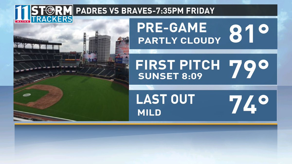 Headed to the Braves home opener Friday night? Temps start in the low 80s and end in the mid 70s. #11Alive
