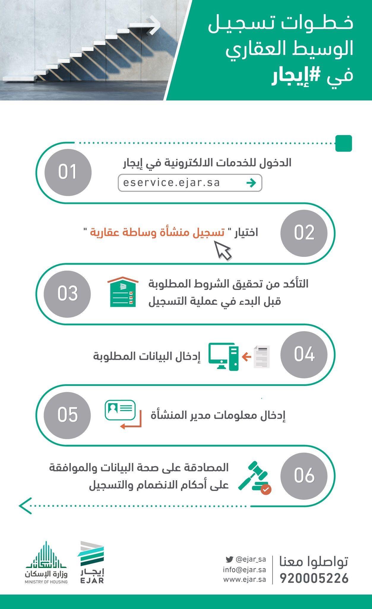 إيجار On Twitter يتطلب اعتماد الوسيط العقاري التسجيل في شبكة إيجار حسب الخطوات التالية