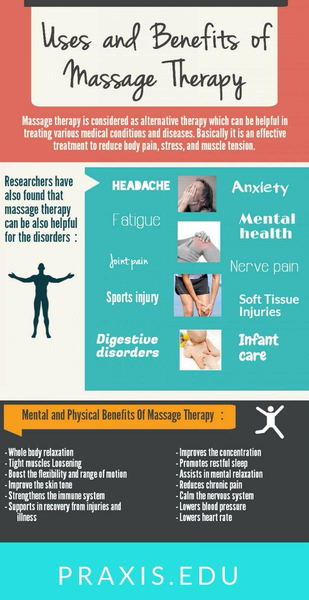 Блог пользователя  Rosita07L425: massage lyon 4