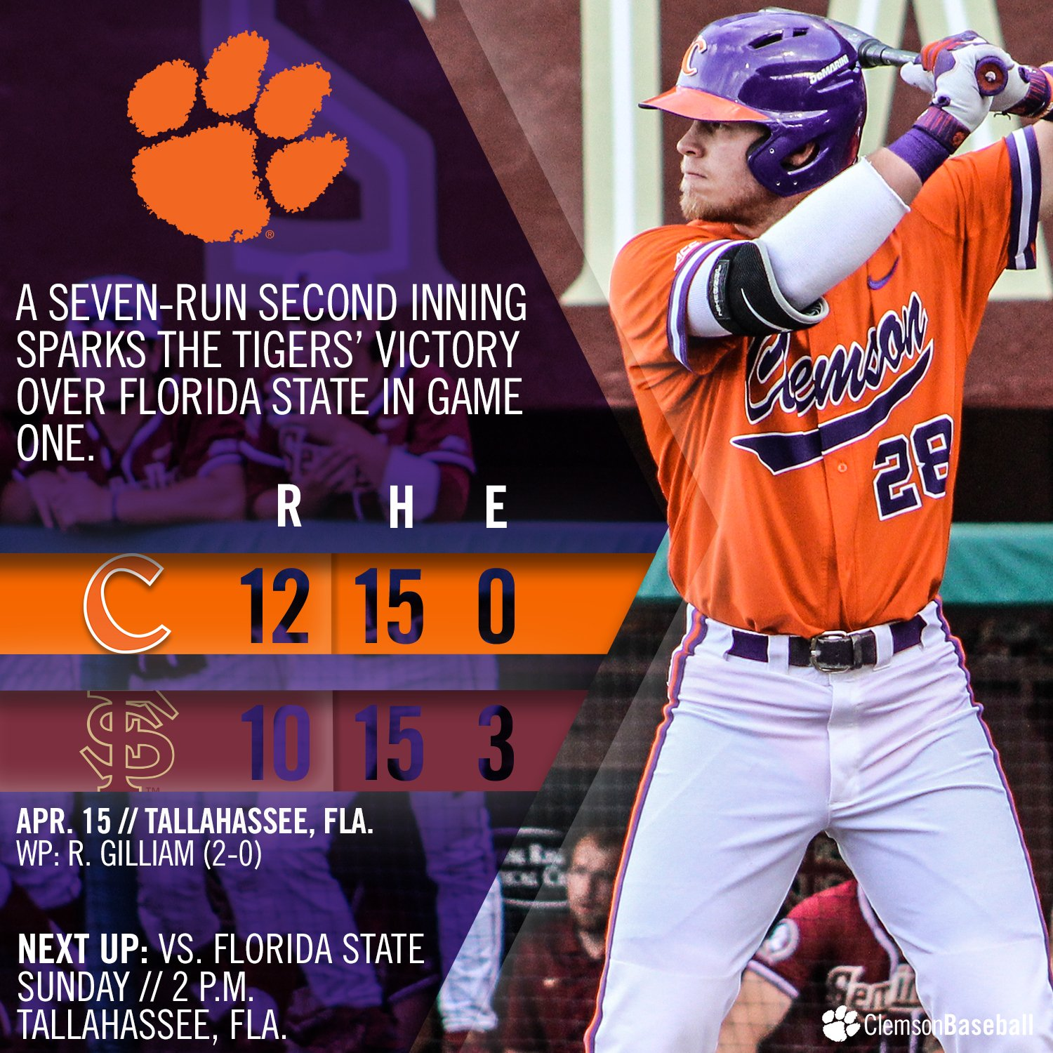 FINAL: #Clemson hangs on to take down Florida State in game one of the series. 12-10.  STORY: https://t.co/XbIb2Xm2Ae https://t.co/pOZssUTzTr