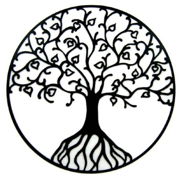 Ancient Secrets Csi On Twitter Darwin Phylogenetic Treeoflife