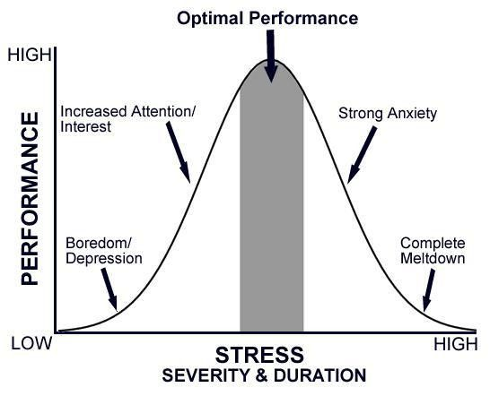 #BestOf: 10 steps for staying calm and de-stressing  http:// wef.ch/2nEHYbd  &nbsp;   @talentsmarteq<br>http://pic.twitter.com/jjo3ZF9qgl