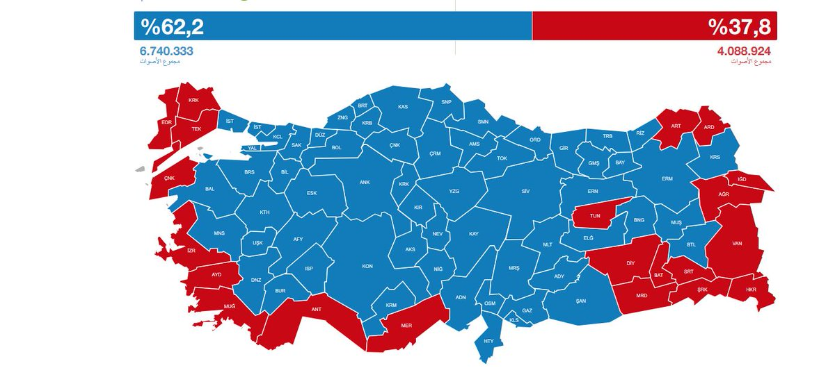 20 turkeys constitutional referendum - 1200×530