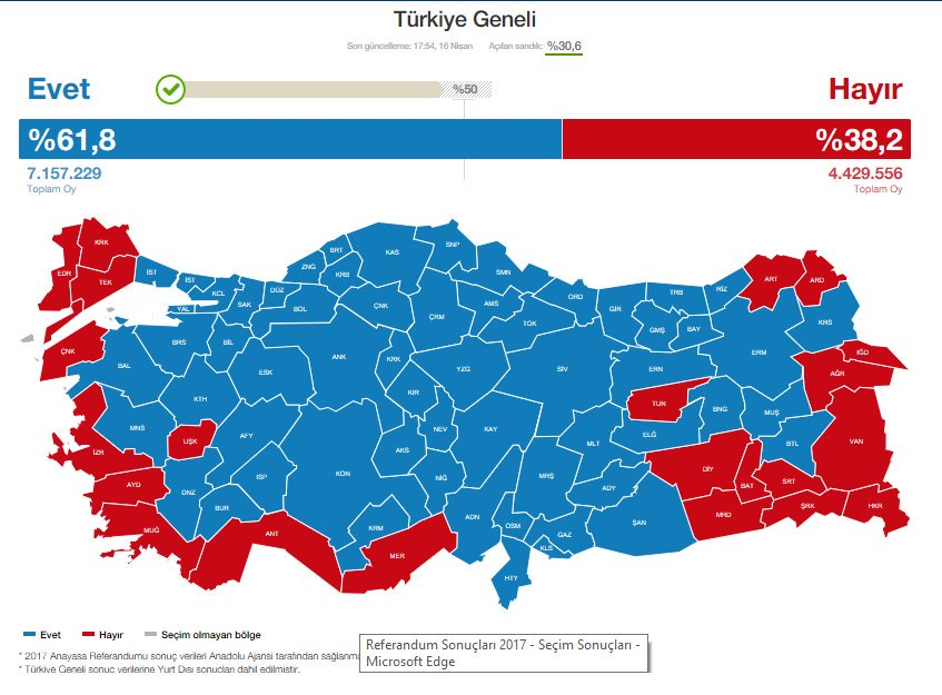 Thomas van Linge on Twitter Turkey map of results after 60 of