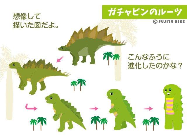 今日は「恐竜の日」なので、ひぃひぃひぃ~・・・おじいちゃんのことを想ってみた。