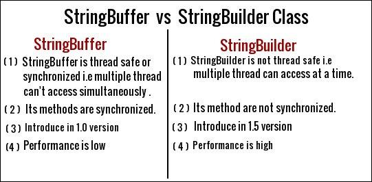 Equal String References