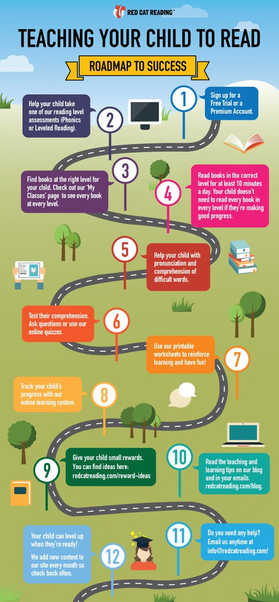 Kids Vs Life On Twitter Roadmap For Teaching Your Child To Read - Kids road map