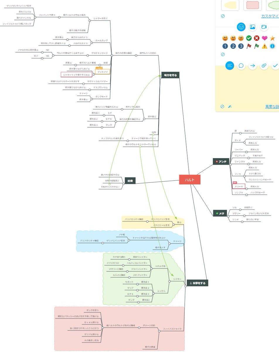 【今日の活動内容】 ラインハルトのマインドマップ制作して一通り完成させました。 共有してもらって構いません。