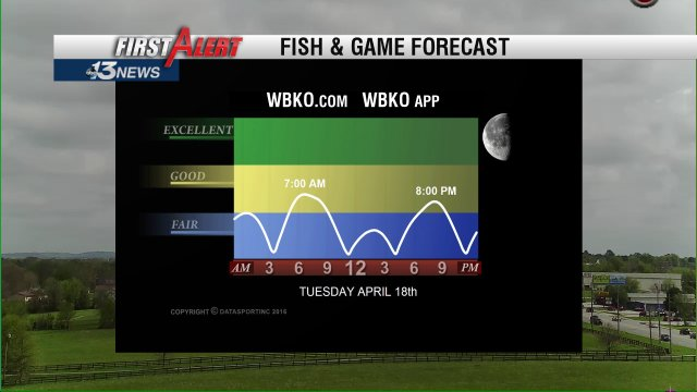 Fish & Game forecast - one of our most popular clicks at https://t.co/82poptR2Vb and the WBKO app! #wbkowx #kywx https://t.co/PKpHkL343d