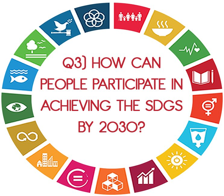 Final question - how can people participate in achieving the #SDGs for a @worldwewant2030? @chintan_connect @anupamaskapoor @Lats_tweets https://t.co/y1vB9ej59f