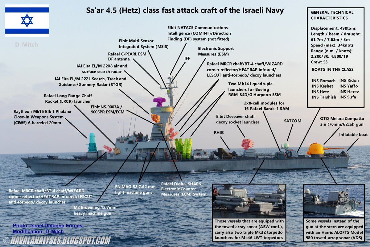 Naval Analyses on Twitter: \