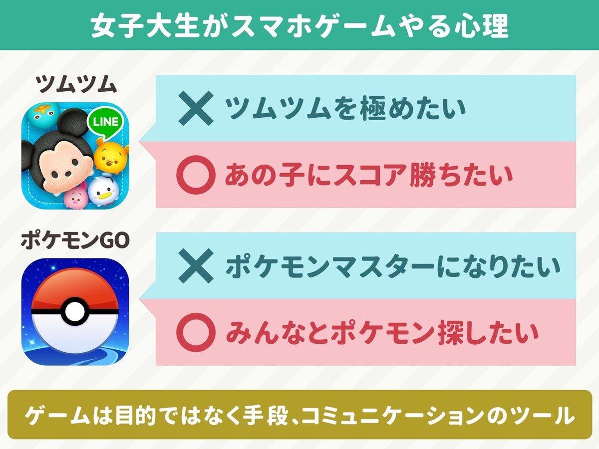 """アプリマーケティング研究所 on twitter: """"女子大生に流行るスマホゲーム"""