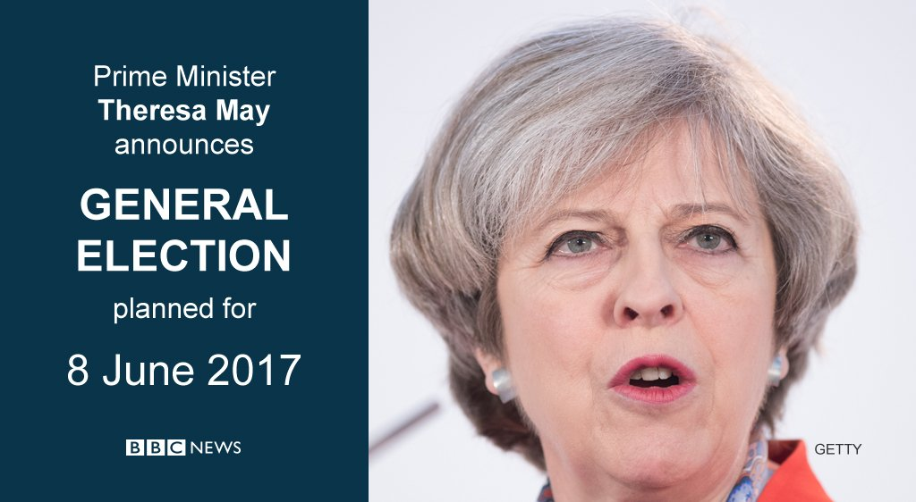 UK PM @theresa_may announces snap general election  https://t.co/JRjQmfCY6Z