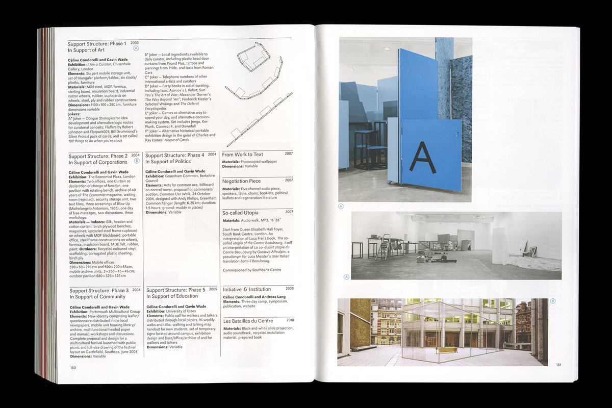 Cca Sf Campus Map.James Langdon On Twitter I Ll Be Showing Lots More Of This Book In