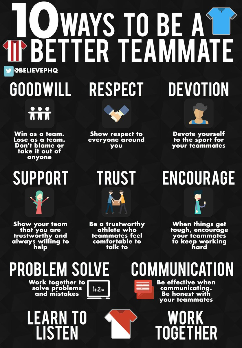 how to be a good sportsman Good sportsmanship is when your opponents, teammates, coaches, officials and parents treat each other with respect being a good sport means you play the game fair, avoid arguments, respect your teammates and your opponent, follow the rules, listen to your coach, encourage others and accept suggestions to make your game better.
