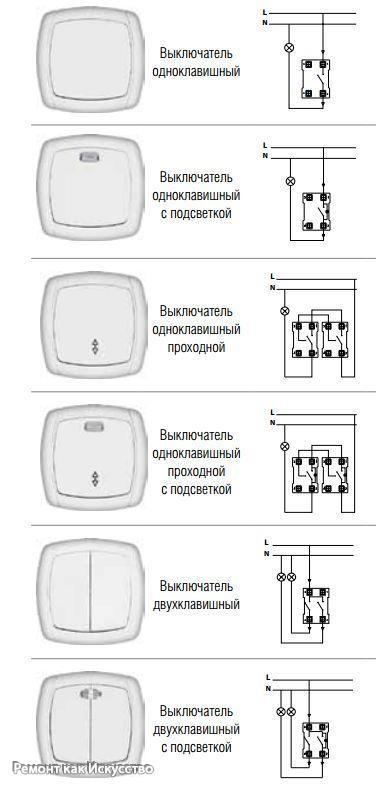 схема подключения электропроводки газель