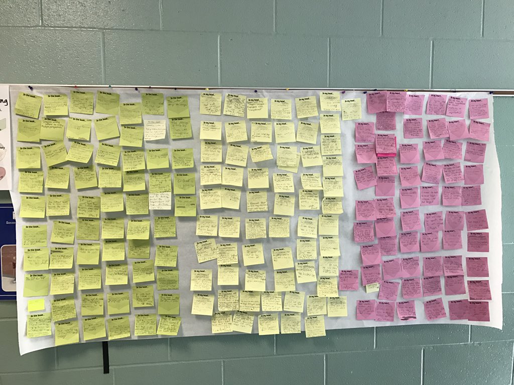 """@mrbgilson I had Ss use color coded post its too to help the strategy """"stick"""" https://t.co/v67etmvISe"""