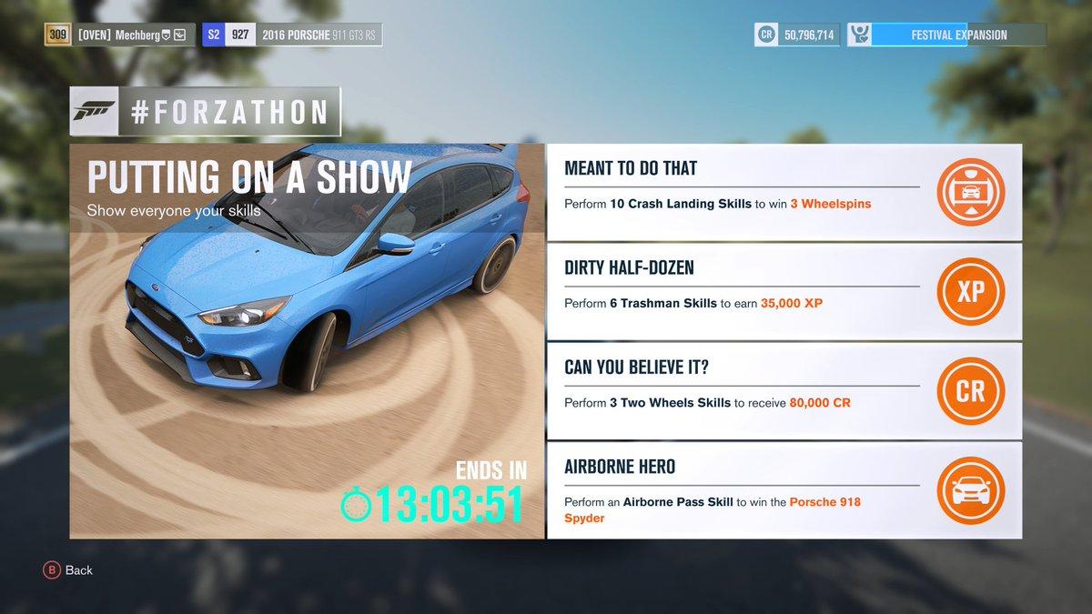 Forza Motorsportverified Account