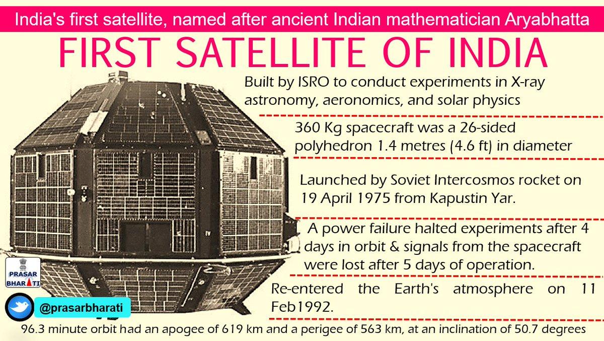 Prasar Bharati On Twitter Quot India Created History