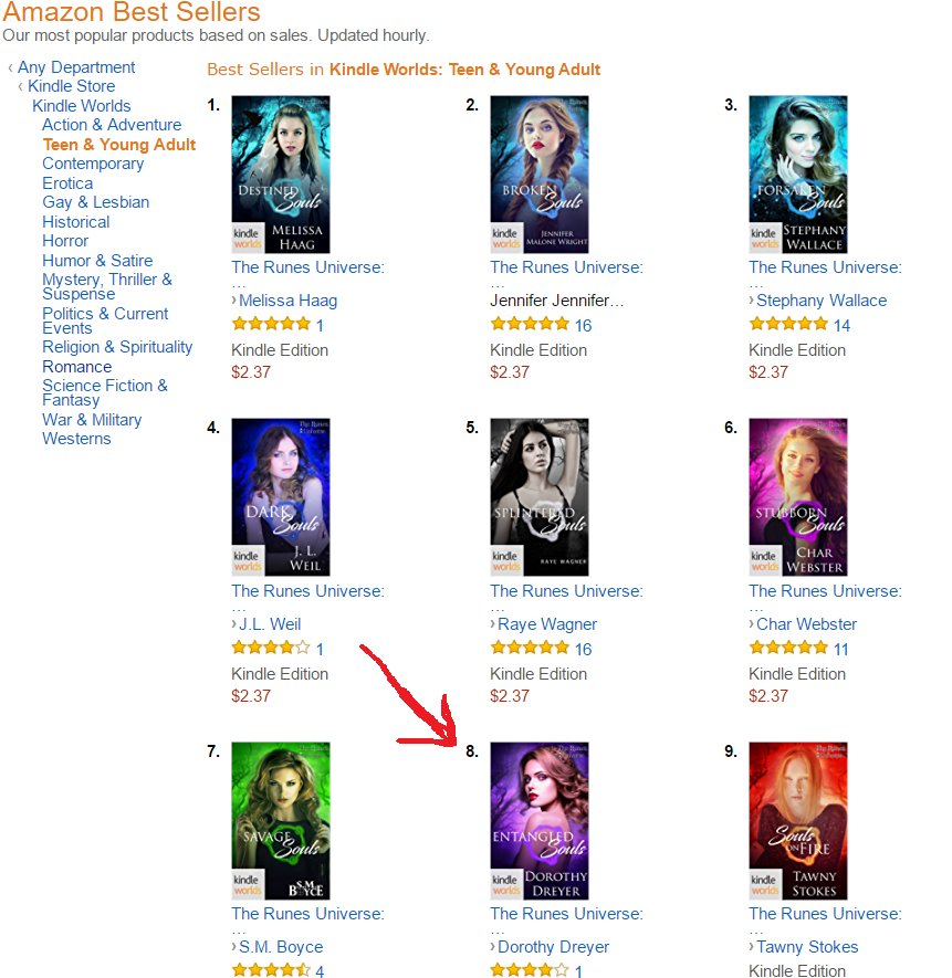 Dorothy Dreyer @DorothyDreyer. Number 8 best seller in Kindle ...