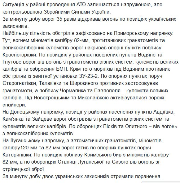 35 attacks on Ukrainian positions yesterday, 2 soldiers were wounded