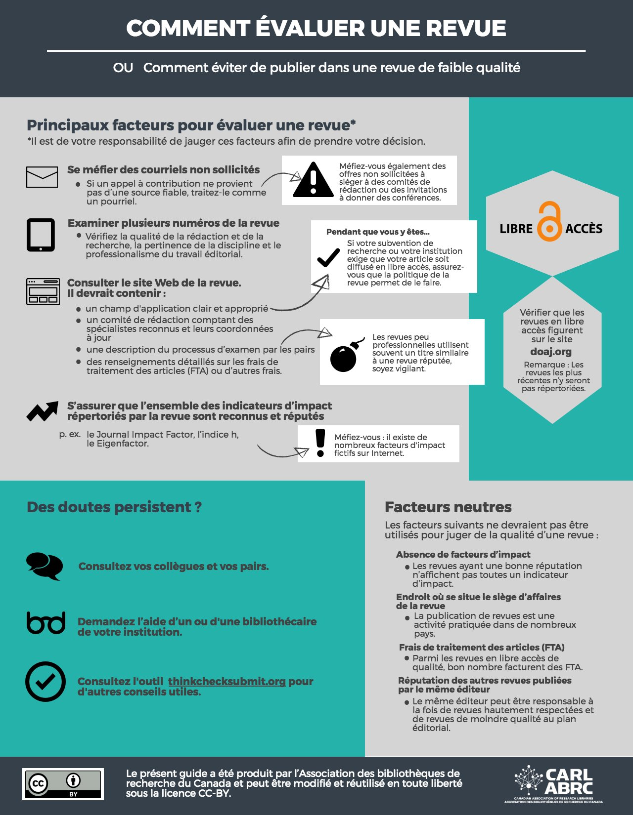@carlabrc vient de lancer un simple guide destiné aux chercheurs, disponible en français et en anglais. #revues https://t.co/O2XRQPkCpf https://t.co/1CichTWJIk