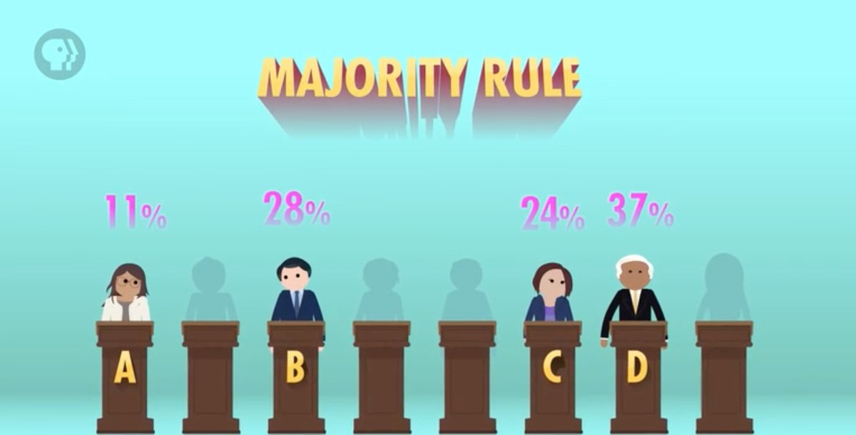 #GA06 will now face a #runoff election. Use this .@TheCrashCourse  video to teach Ss abt diff. election processes.  http:// ow.ly/tpFU30aYT9n  &nbsp;  <br>http://pic.twitter.com/TxMJF5YSmh