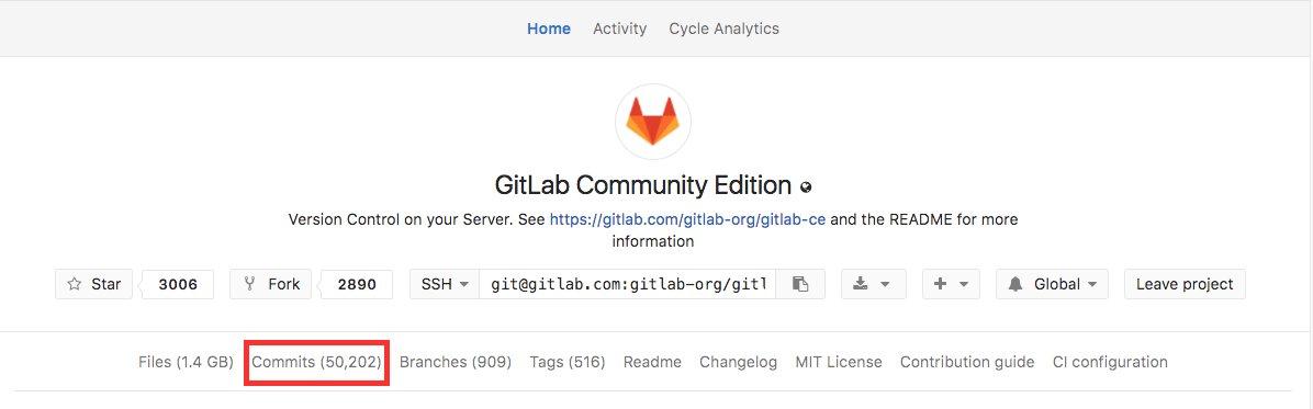 GitLab on Twitter: