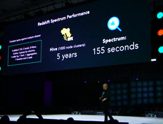 Huge performance advantage for complex queries using Redshift Spectrum vs 1000 node Hive cluster. 5 years vs 155 seconds. Wow! #AWSSummit https://t.co/7j7mBtCBsm