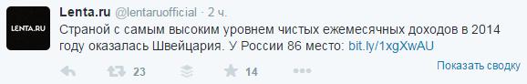Raiffeisen Bank закрывает филиалы в ряде городов РФ - Цензор.НЕТ 6788