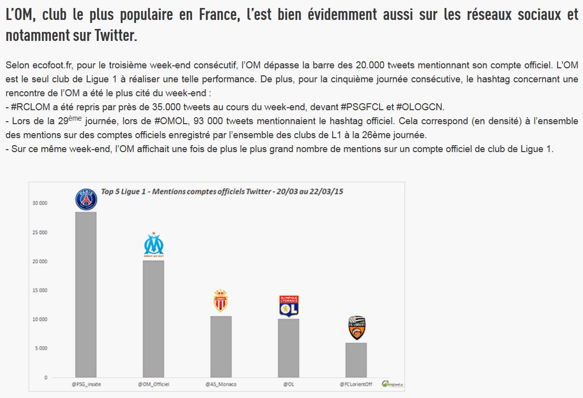 [Ligue 1 : Saison 2014 -2015] Infos diverses   - Page 2 CA3fbpfWgAAQ-a_