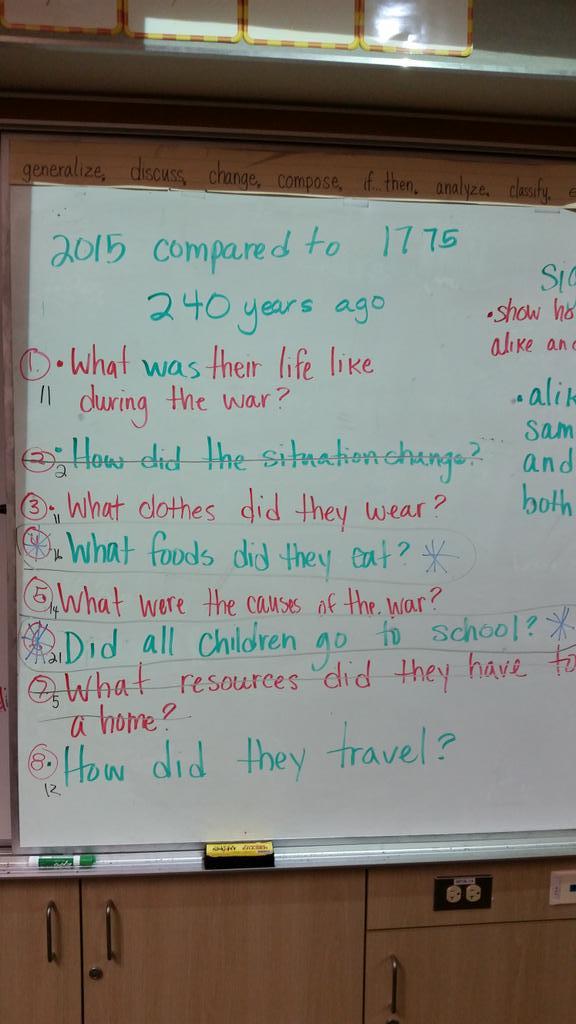 easy topics comparison essays