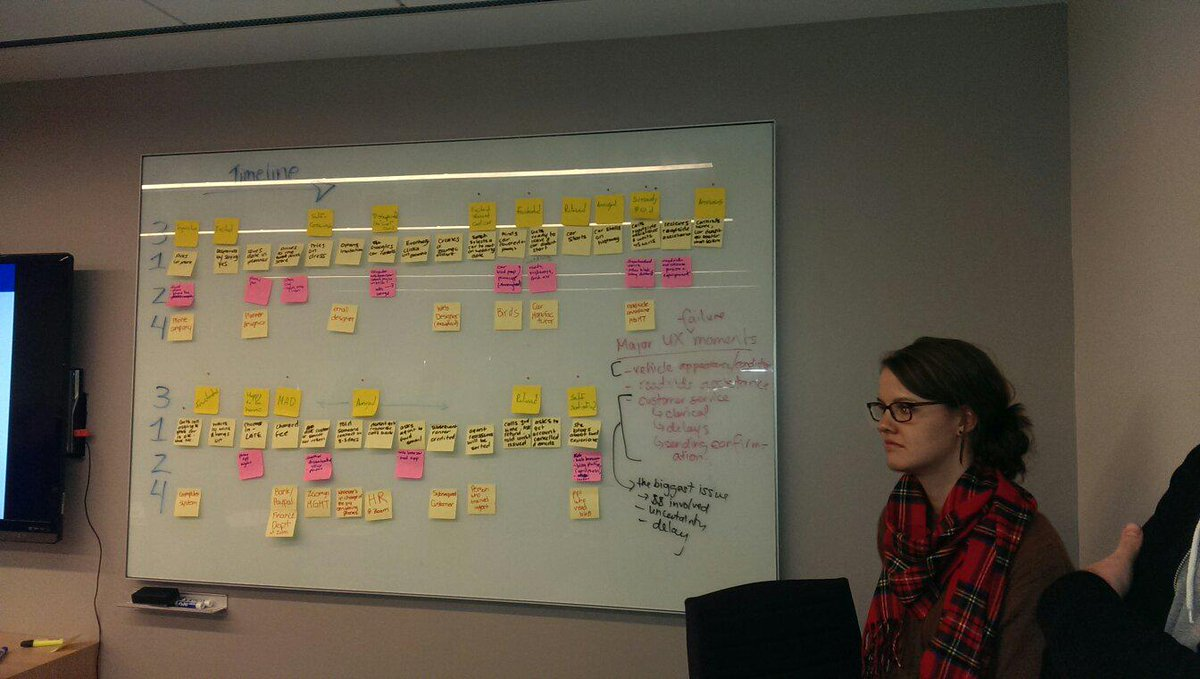 Prettiest process map for today's @lawteched class @OsgoodeNews http://t.co/AfbOGkOJPc