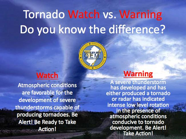 "NJOEM On Twitter: ""Severe Weather Awareness Week"