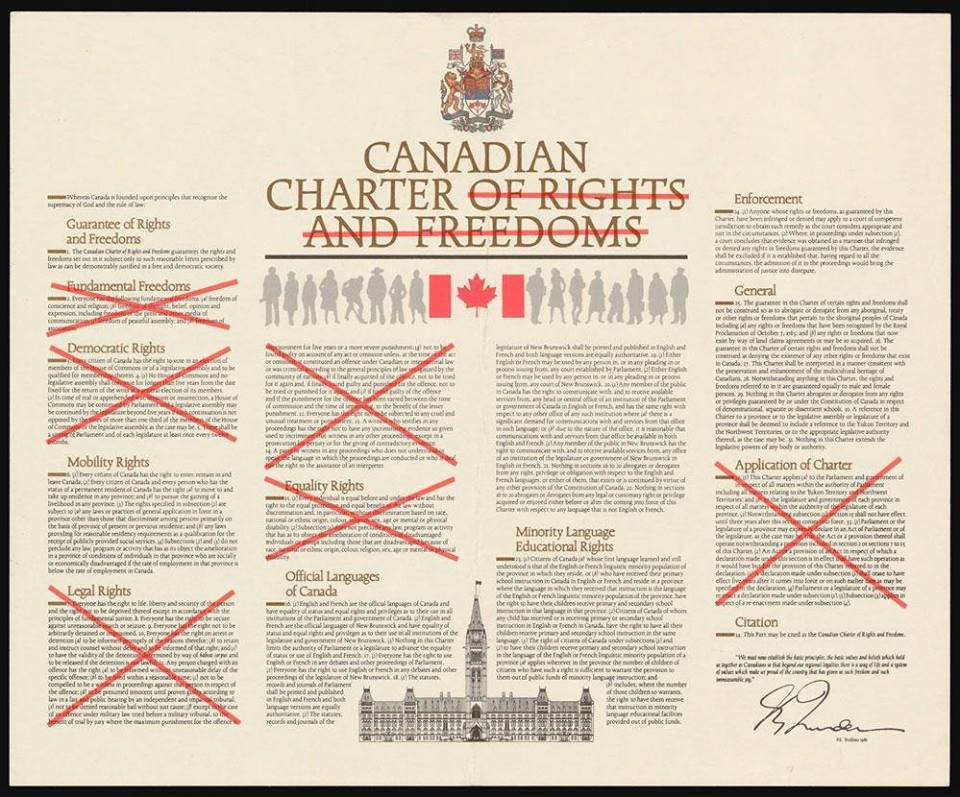 canadian vs american constitution (ii) house doc 110-50 the printing of the revised version of the constitution of the united states of america as amended (document size) is hereby.