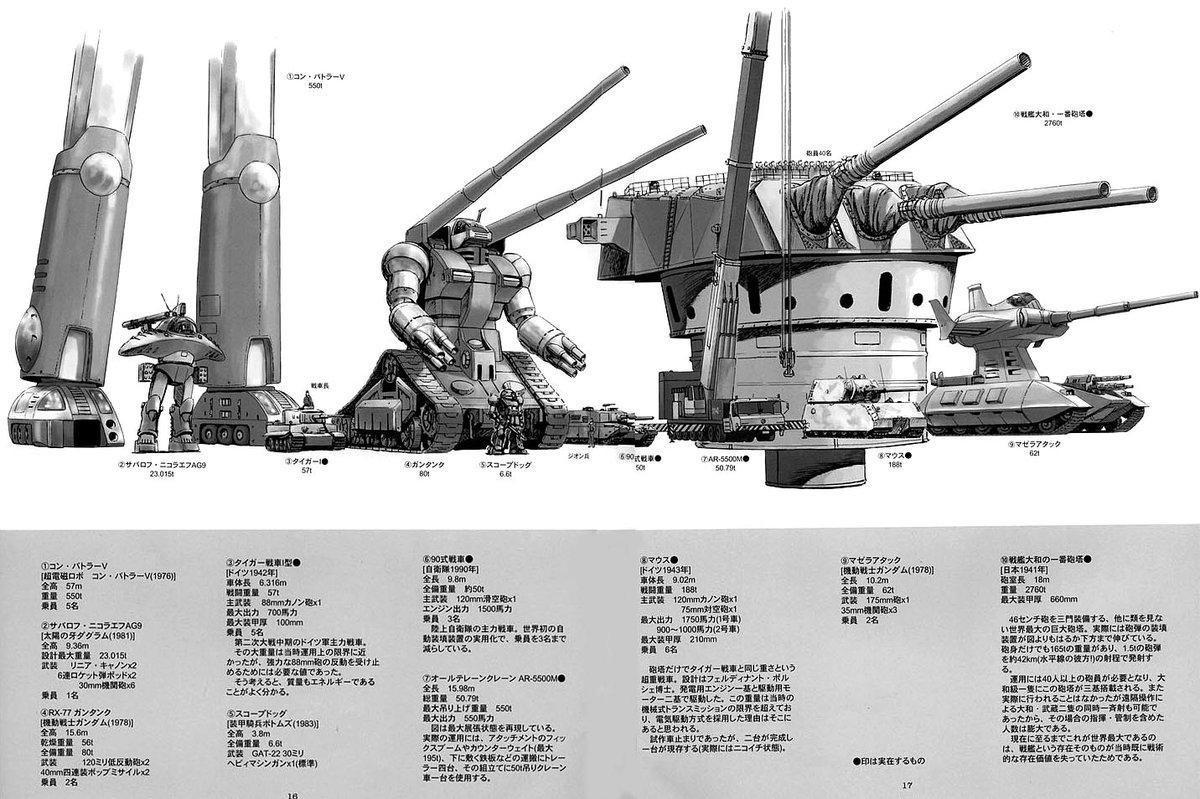"""ちょいちょい見かける画ですが、昔自分が描いたものです """"@arakichi1969: 【戦艦武蔵発見】 あらためて認識する巨大戦艦の大きさ。 戦艦大和、武蔵の46cm砲のサイズ・・・凄い物を作った。。。 (ネットの拾い物、出所不明) http://t.co/4aCJBrZOdc"""""""
